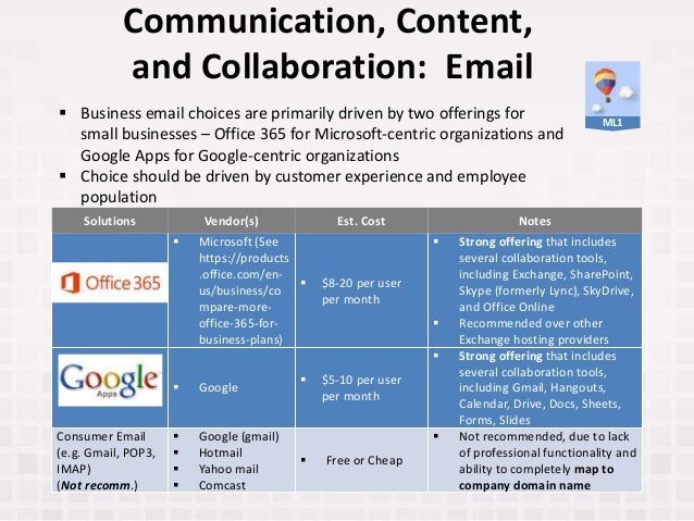 Communication, Content, and Collaboration: Email Solutions Vendor(s) Est. Cost Notes  Microsoft (See https://products .of...