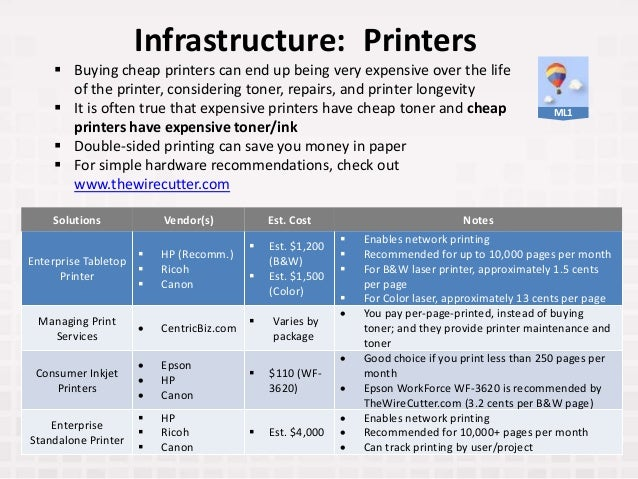 Infrastructure: Printers Solutions Vendor(s) Est. Cost Notes Enterprise Tabletop Printer  HP (Recomm.)  Ricoh  Canon  ...