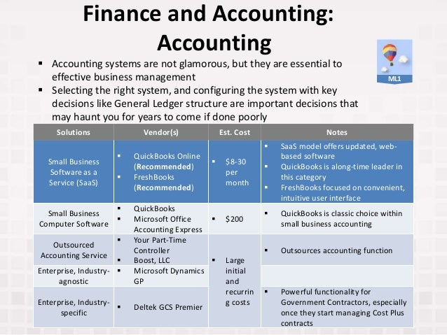 Finance and Accounting: Accounting Solutions Vendor(s) Est. Cost Notes Small Business Software as a Service (SaaS)  Quick...