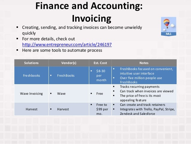 Finance and Accounting: Invoicing Solutions Vendor(s) Est. Cost Notes Freshbooks  FreshBooks  $8-30 per month  FreshBoo...