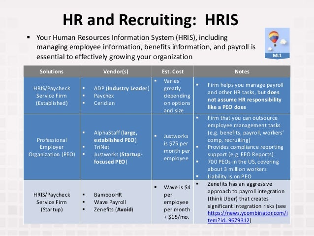 HR and Recruiting: HRIS Solutions Vendor(s) Est. Cost Notes HRIS/Paycheck Service Firm (Established)  ADP (Industry Leade...