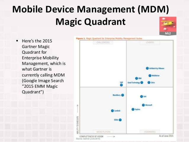 ML2 Mobile Device Management (MDM) Magic Quadrant  Here's the 2015 Gartner Magic Quadrant for Enterprise Mobility Managem...