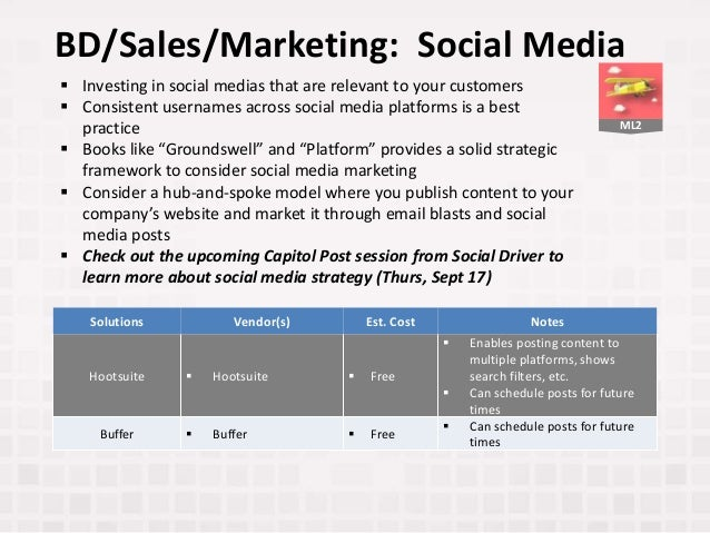 ML2 BD/Sales/Marketing: Social Media Solutions Vendor(s) Est. Cost Notes Hootsuite  Hootsuite  Free  Enables posting co...