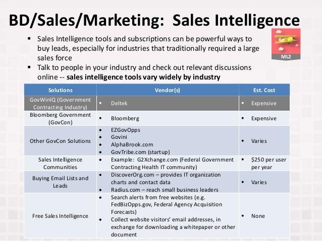 ML2 BD/Sales/Marketing: Sales Intelligence Solutions Vendor(s) Est. Cost GovWinIQ (Government Contracting Industry)  Delt...
