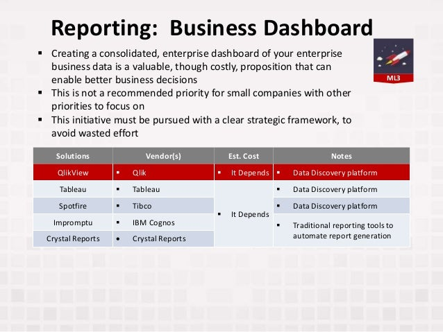 ML3 Reporting: Business Dashboard Solutions Vendor(s) Est. Cost Notes QlikView  Qlik  It Depends  Data Discovery platfo...