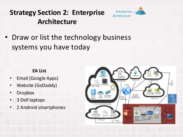 Strategy Section 2: Enterprise Architecture • Draw or list the technology business systems you have today EA List • Email ...