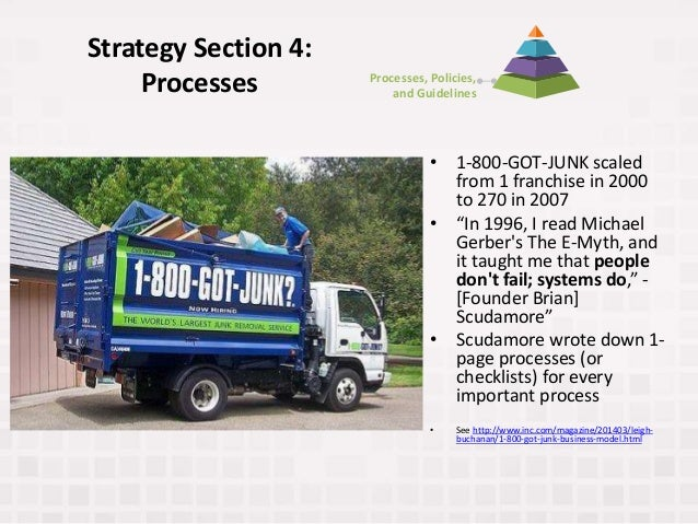 """Strategy Section 4: Processes • 1-800-GOT-JUNK scaled from 1 franchise in 2000 to 270 in 2007 • """"In 1996, I read Michael G..."""