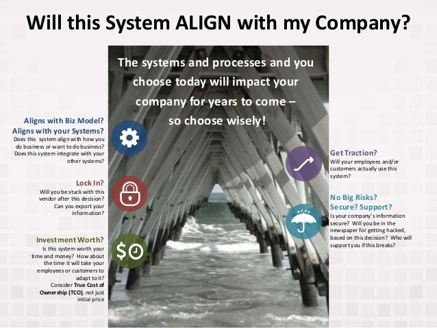 Aligns with Biz Model? Aligns with your Systems? Does this system align with how you do business or want to do business? D...