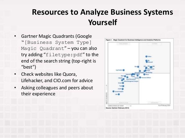 "Resources to Analyze Business Systems Yourself • Gartner Magic Quadrants (Google ""[Business System Type] Magic Quadrant"" –..."