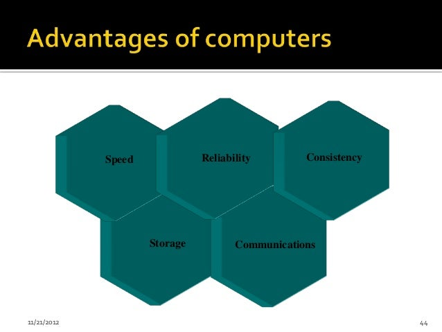 Speed             Reliability        Consistency                     Storage          Communications11/21/2012            ...