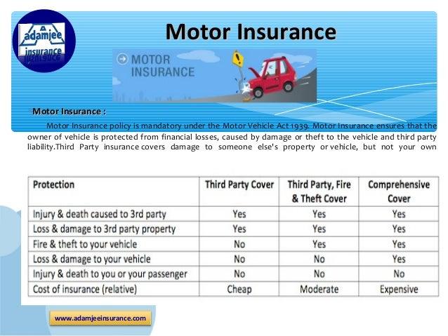 Introduction To Insurance Adamjee Insurance Company Ltd