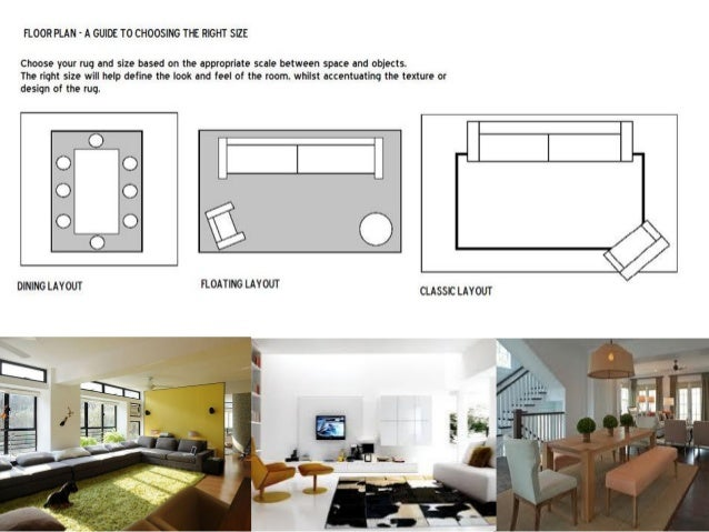 Introduction to interior design