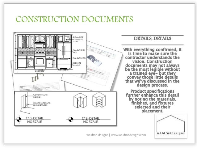 documents designs