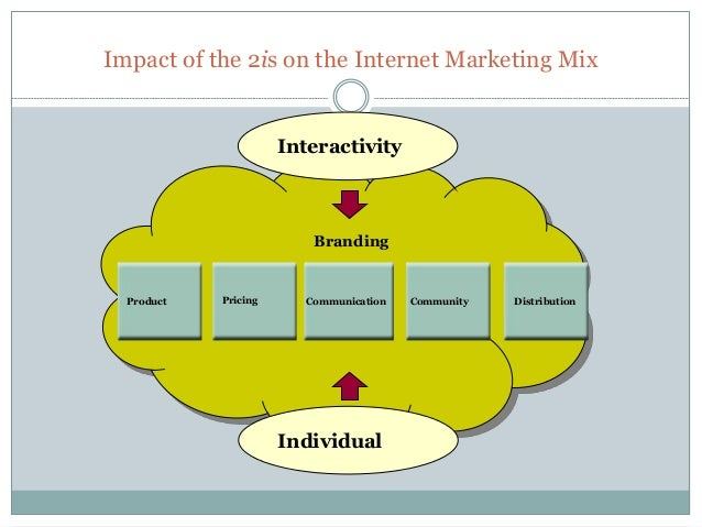 introduction to internet marketing pdf