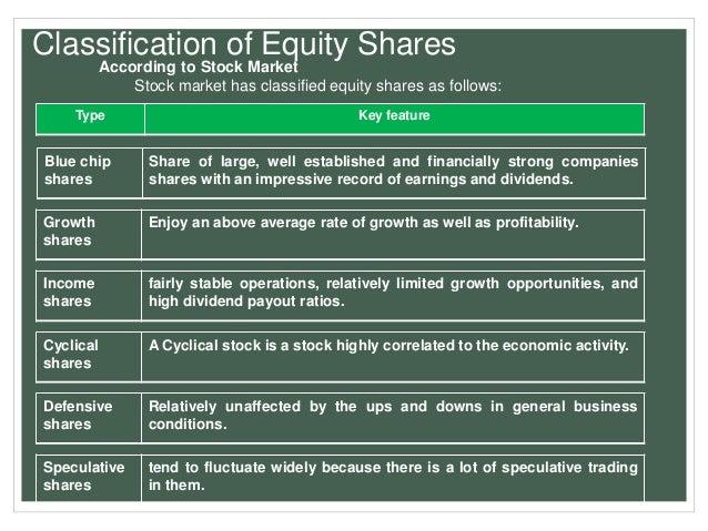 Binary equity options