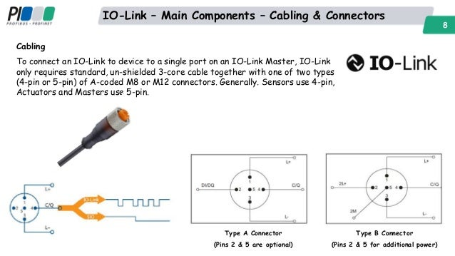 Introduction to IO-Link - Peter Thomas on phoenix connector wiring diagram, 4 pin connector wiring diagram, m12 sensor cables diagram, din connector pinout diagram, deutsch connector wiring diagram, 6 pin connector wiring diagram, fanuc alpha series encoder diagram, obd2 connector wiring diagram, db9 connector wiring diagram, 7 wire connector wiring diagram, 9 pin connector wiring diagram, 8 pin connector wiring diagram, m12 connectors 7 pin,
