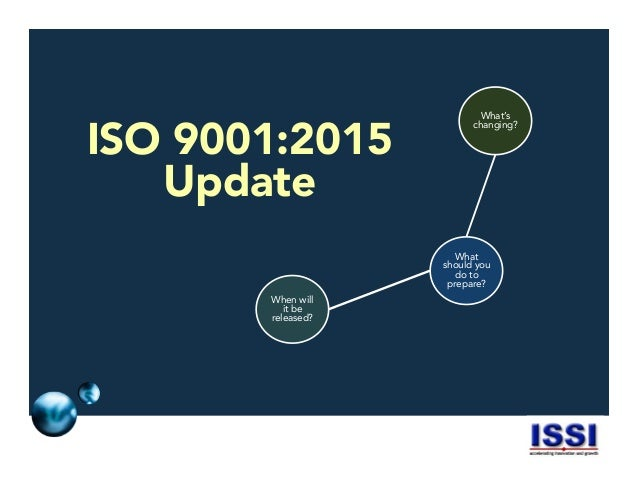 © 2014 ISSI, LLC 0 ISO 9001:2015  Update  What's changing?  When will it be released? What should you do to prepare?