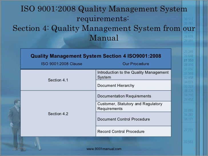 iso 9001 document control procedure pdf