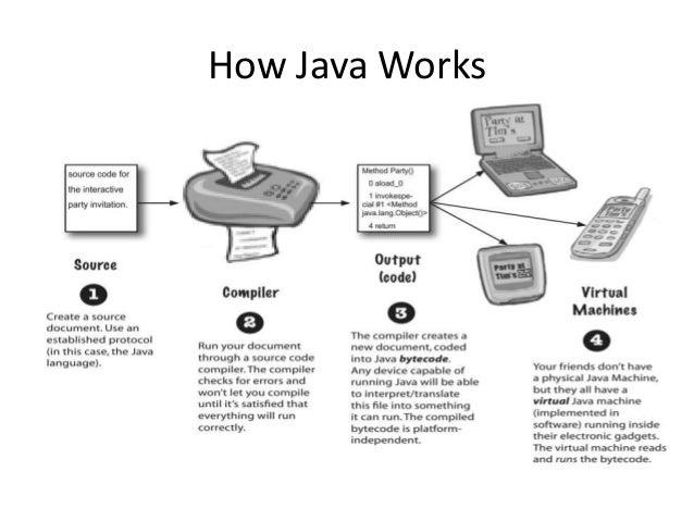 Java 101 Intro to Java Programming