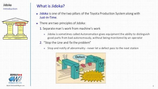 Introduction To Jidoka November 2016