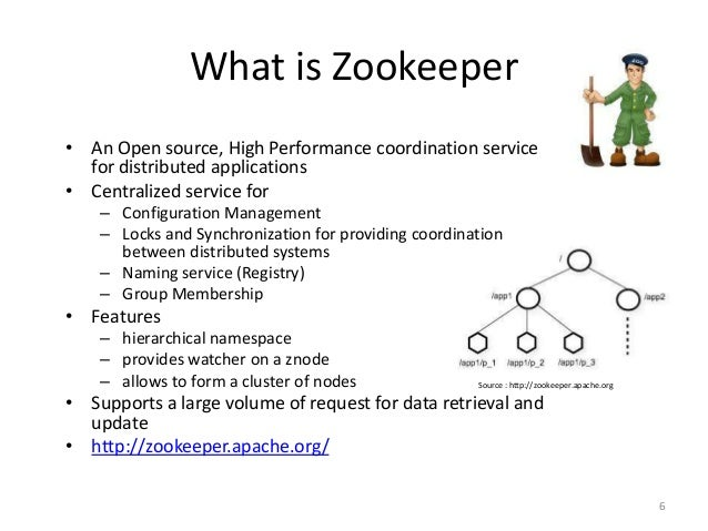 Introduction to Kafka and Zookeeper