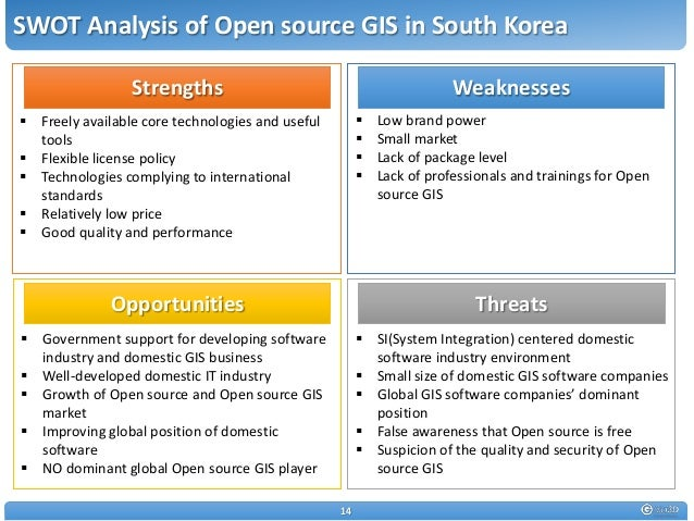 what is lack of standardization an obstacle to developing gis Massgis' role is developing the map and address  assessor tax mapping for use in geographic information system  for massgis and nextgen 911.