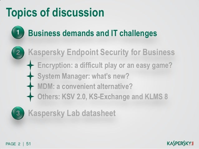 Introduction to Kaspersky Endpoint Security for Businesss Slide 2