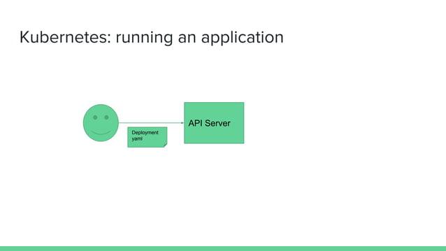Kubernetes: running an application API Server Deployment yaml