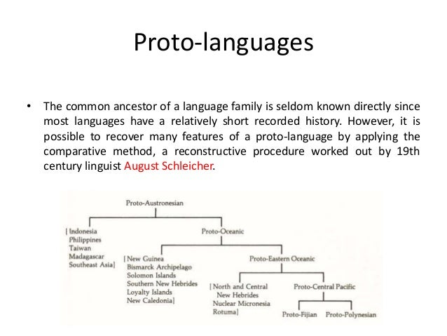 Introduction to language families how many language families are there ccuart Choice Image