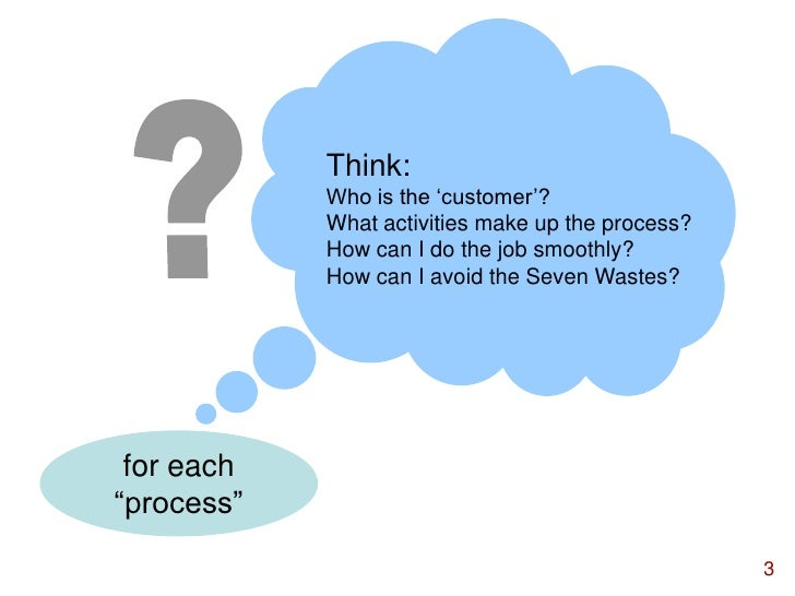 Introduction to lean six sigma Slide 3