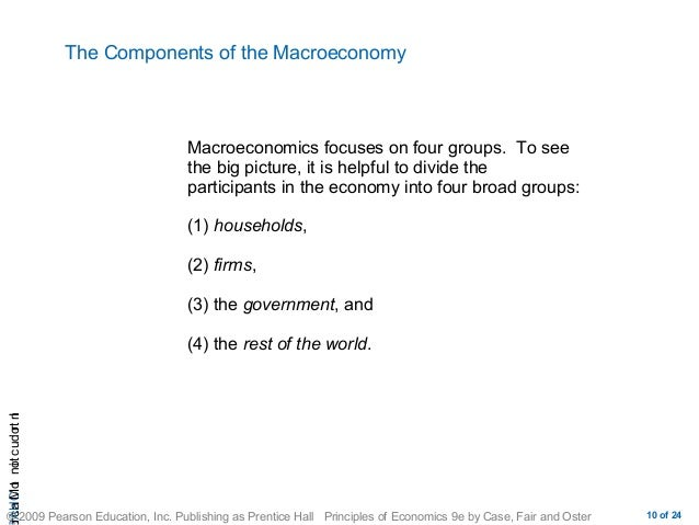introduction to macroeconomics Learn everything you need to know about macroeconomics.