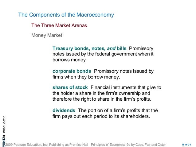 what are the three market arenas in economics Three economic questions: what, how, for whom what it means in order to meet the needs of its people, every society must answer three basic economic questions:.