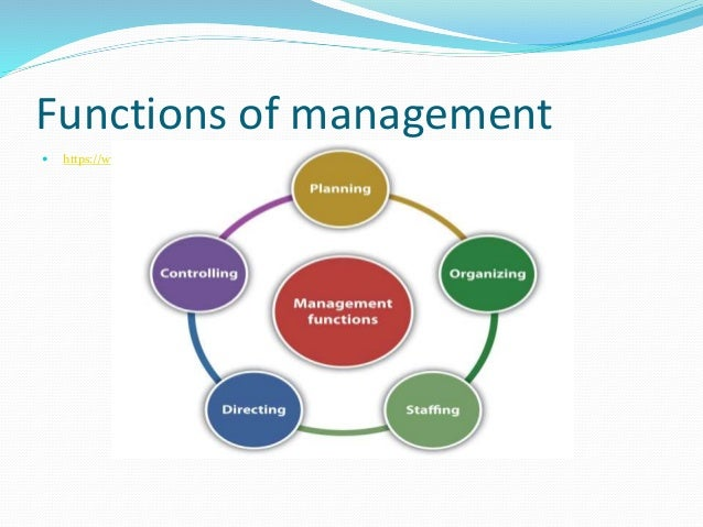 an introduction to management and organization plan Introduction to management (to get a sense about planning, organizing and controlling resources)  performance management organizational change should not be.