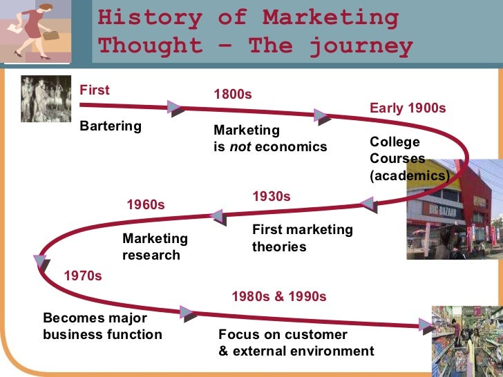 an introduction to the history and the origins of advertising Here's a detailed write up about the history and evolution of digital marketing, through the ages read on to know the latest digital marketing trends  check out our course on introduction to digital marketing specialist masters program find our digital marketing certified associate online classroom training classes in top cities: name date.