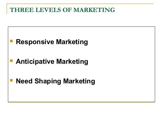 an introduction to the various advertising concepts There are different concepts that guide sellers in managing their marketing activities these concepts to five marketing management philosophies.