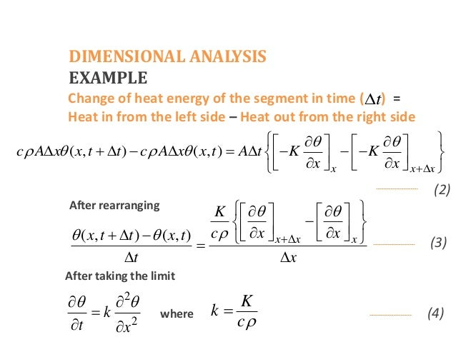 an introduction to the analysis of the algebra This topic is an overview of the fundamental ideas and tools of algebra learn khan academy is a nonprofit writing algebraic expressions introduction.