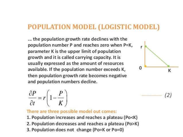 an introduction to the issue of population growth If our population was growing at a slower rate, would the pain be far less and  could we thrive it's a question that jane mqamelo explores in.