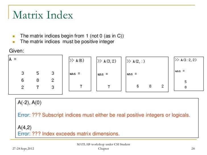 Index Matlab