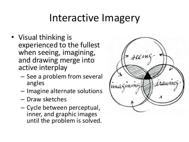 visual imagery and metaphorical thinking How does art, analogy, and mental imagery aid in cognitive development by adeena m chamberlain a project submitted to the faculty of the evergreen state college.