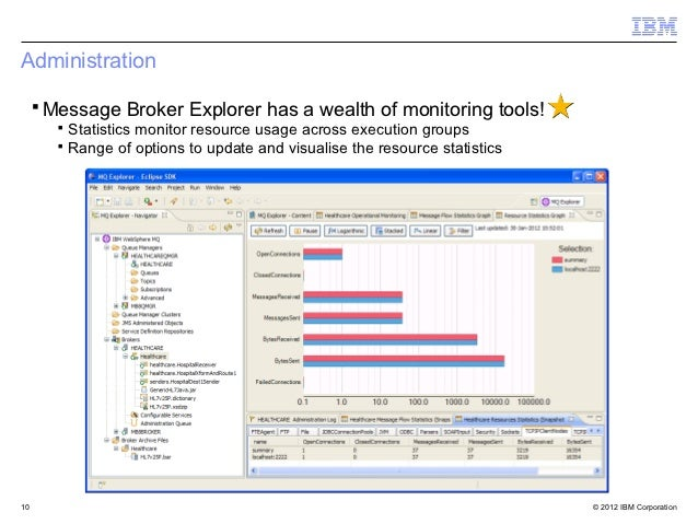 Administration ▪ Message Broker Explorer has a wealth of monitoring tools!     ▪ Statistics monitor resource usage across ...