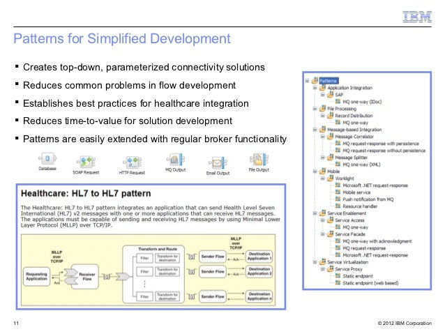 Patterns for Simplified Development Creates top-down, parameterized connectivity solutions Reduces common problems in fl...