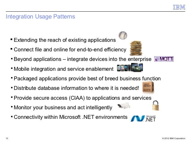 Integration Usage Patterns      Extending the reach of existing applications      Connect file and online for end-to-end...
