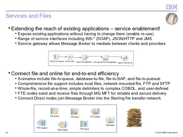 Services and Files ▪ Extending the reach of existing applications – service enablement!     ▪ Expose existing applications...