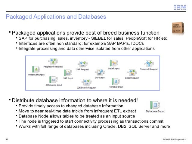 Packaged Applications and Databases ▪ Packaged applications provide best of breed business function     ▪ SAP for purchasi...