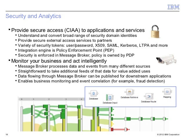 Security and Analytics ▪ Provide secure access (CIAA) to applications and services     ▪ Understand and convert broad rang...