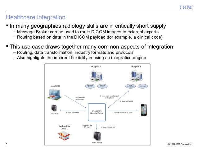 Healthcare Integration In many geographies radiology skills are in critically short supply    – Message Broker can be use...
