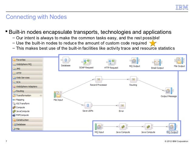 Connecting with Nodes Built-in nodes encapsulate transports, technologies and applications    – Our intent is always to m...