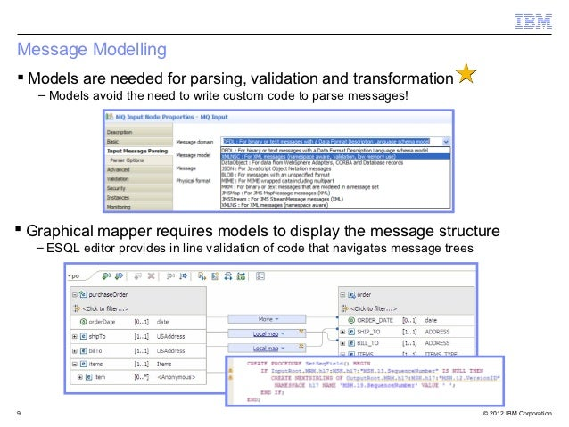 Message Modelling Models are needed for parsing, validation and transformation    – Models avoid the need to write custom...