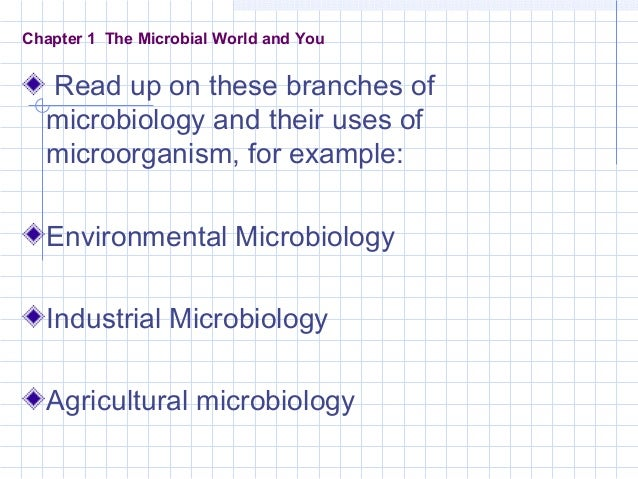 intro to microbiology Biology 101: intro to biology has been evaluated and recommended for 3 semester hours and may be transferred to over 2,000 colleges and.