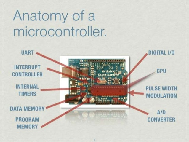 Introduction To Microcontroller